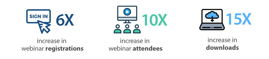 Massive Webinar Improvement